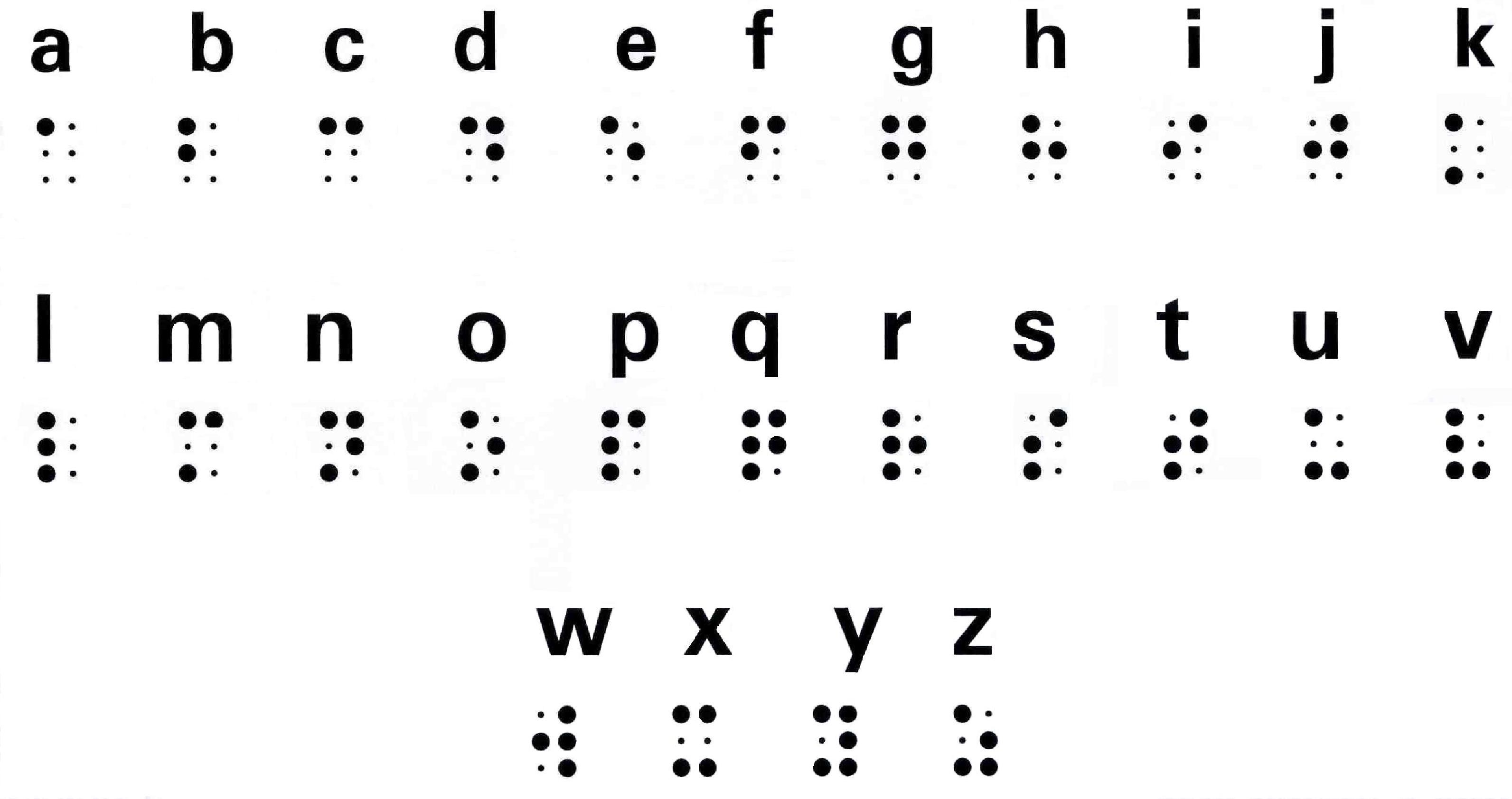 braillecc