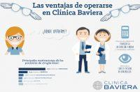 Infografía ventajas de operarse en Clínica Baviera