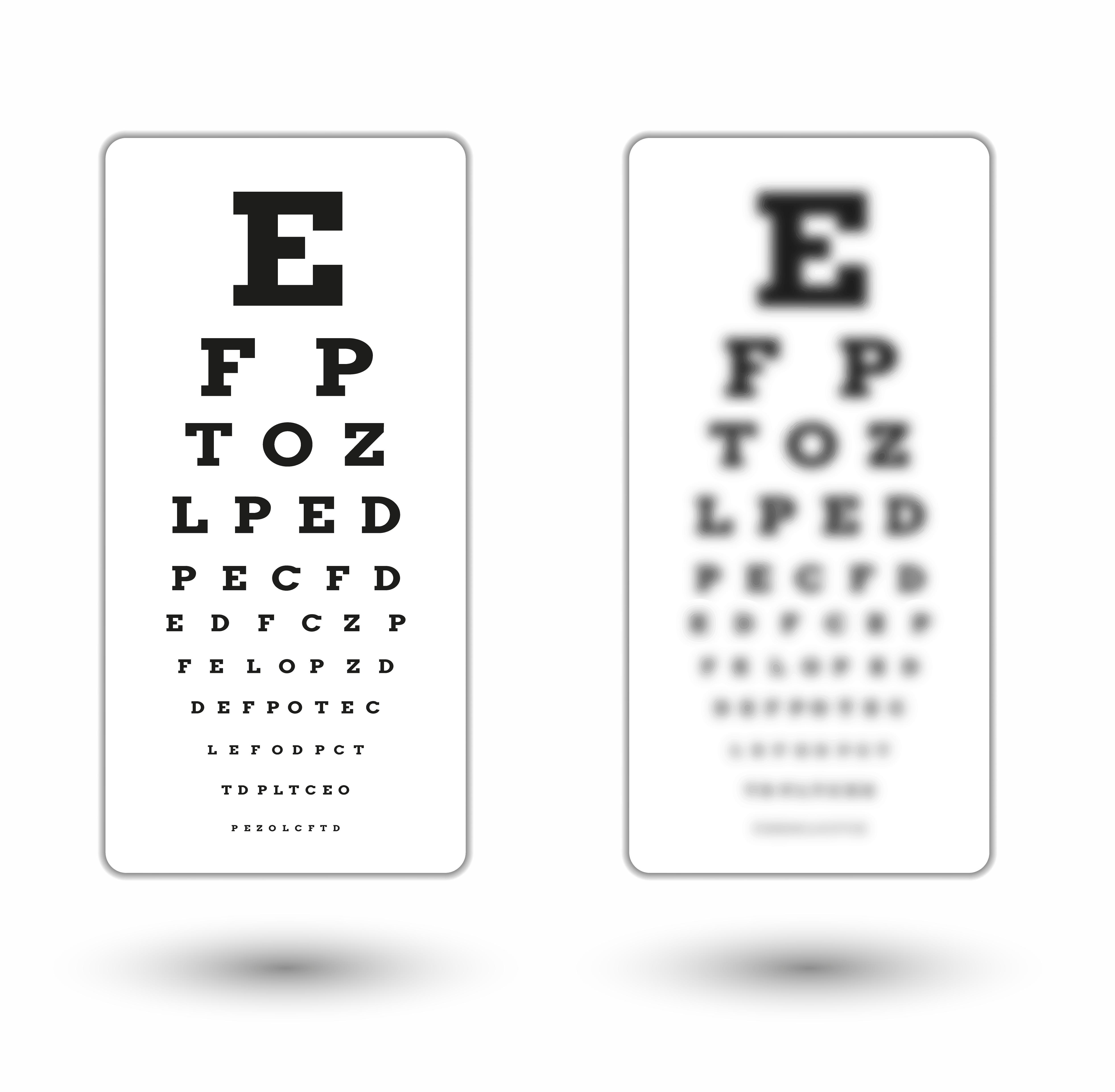2b02e4887c Test de Snellen: un prueba clásica para calcular la agudeza visual ...